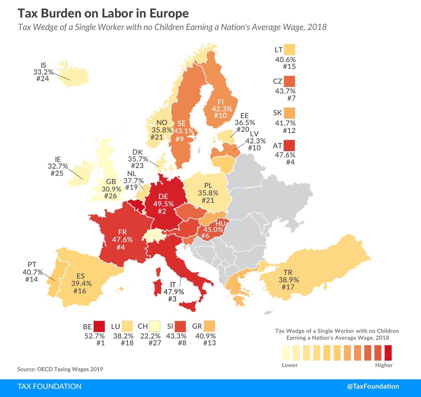 Tax Burden on Labor in Europe