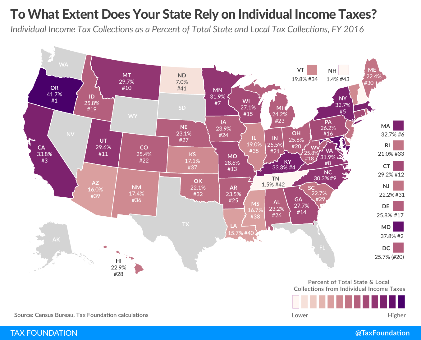 individual income tax reliance income tax reliance state income tax reliance 2019