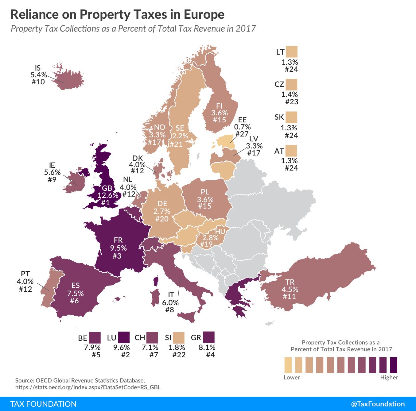property tax reliance Europe 2019 property tax revenue europe 2019