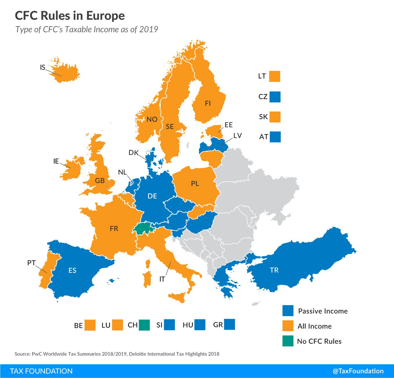 CFC rules Europe 2019 ant-tax avoidance europe tax liability foreign subsidiary