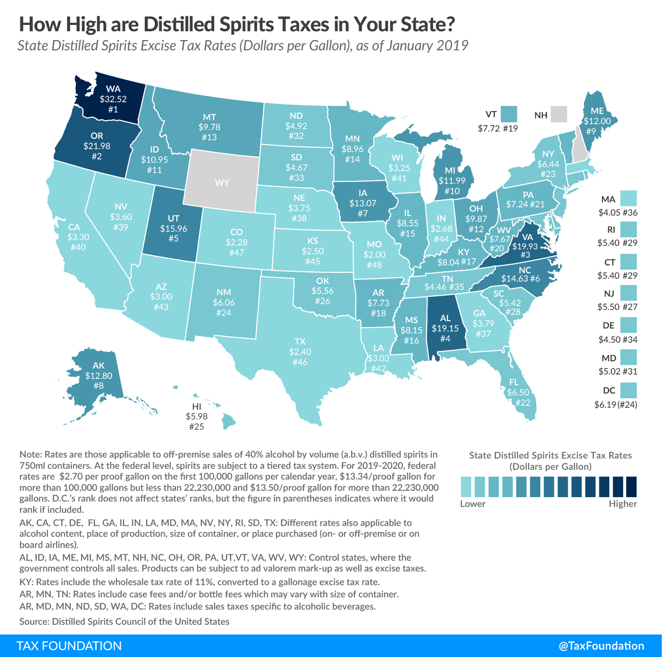 Distilled spirits, liquor, liquor tax, liquor taxes, spirits excise tax, spirits excise taxes on spirits