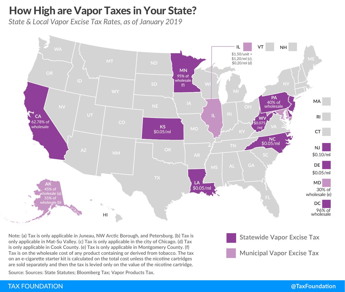 vapor taxes 2019, e-cigarettes, vape, vaping, vape taxes