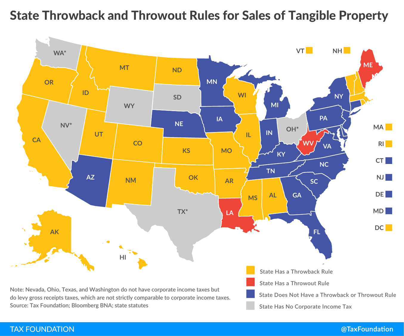 state throwback rules, state throwout rules, state corporate tax complexity, wyoming throwback wyoming throwout rules