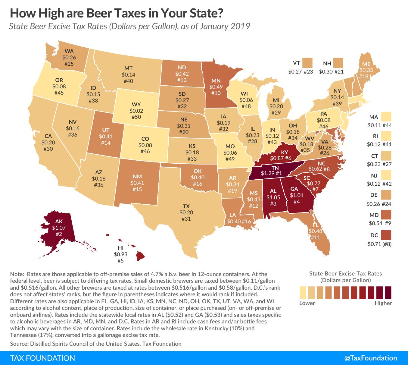 2019 State Beer Tax Rankings