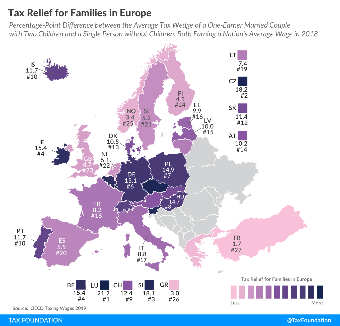 Tax Relief for families, family tax relief in Europe