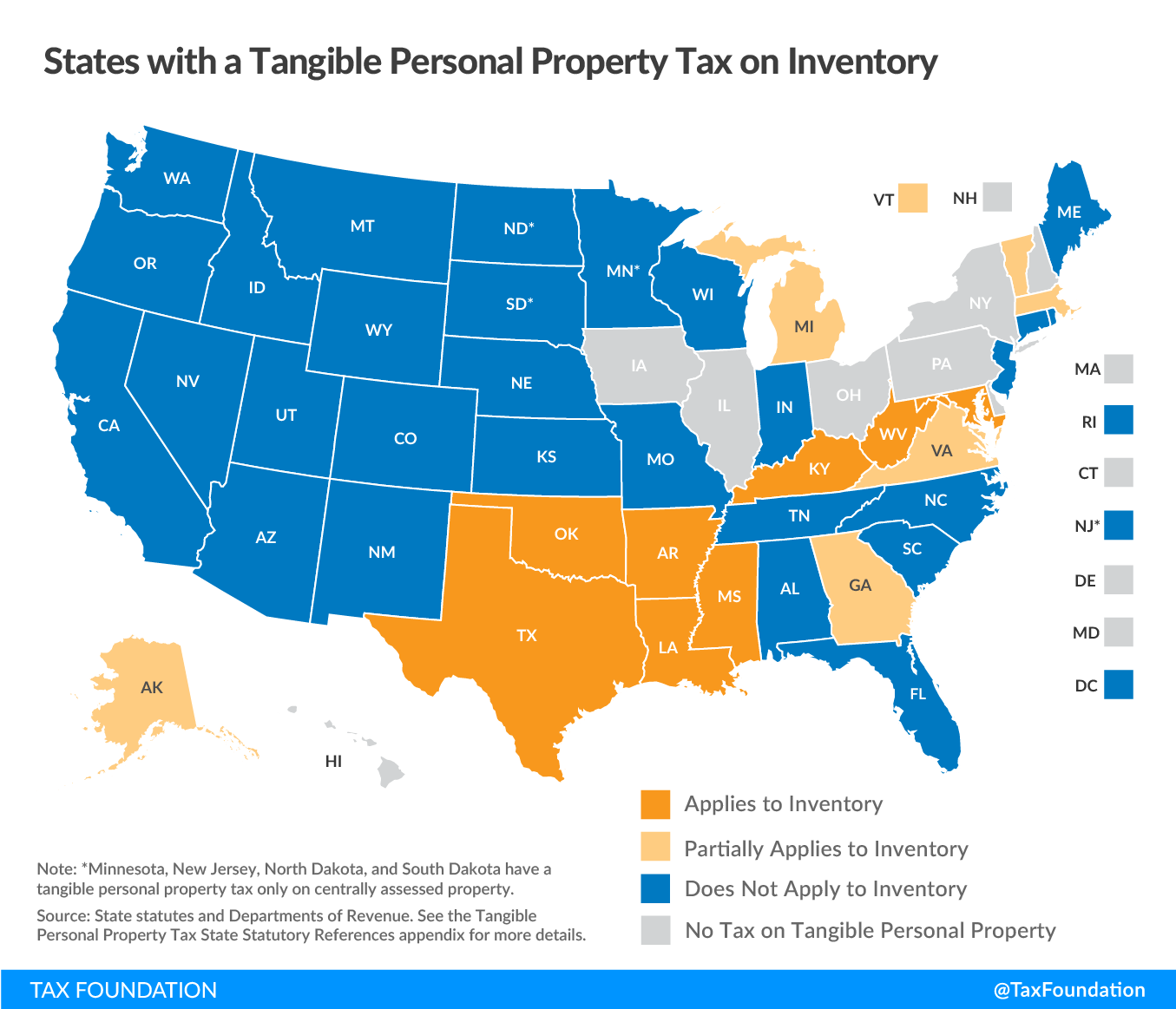 tangible personal property tax liability, state tangible personal property taxes