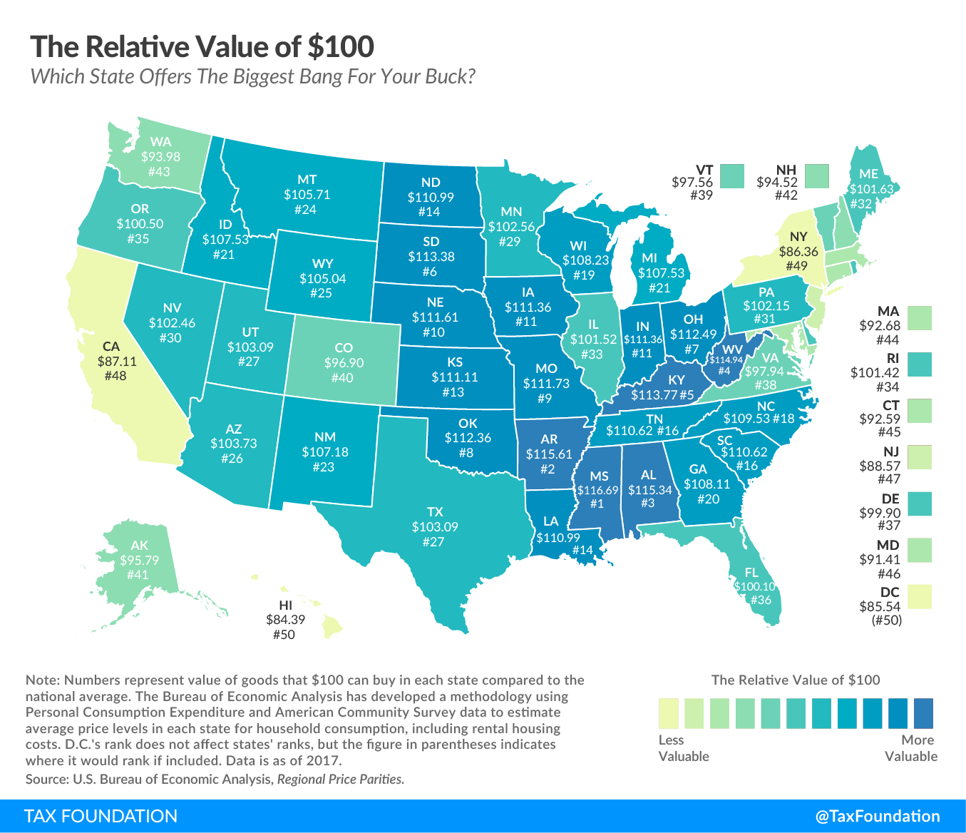 Relative value of $100 in your state 2019 purchasing power 2019 price parity map, biggest bang for your buck states 2019 biggest bang for your buck states