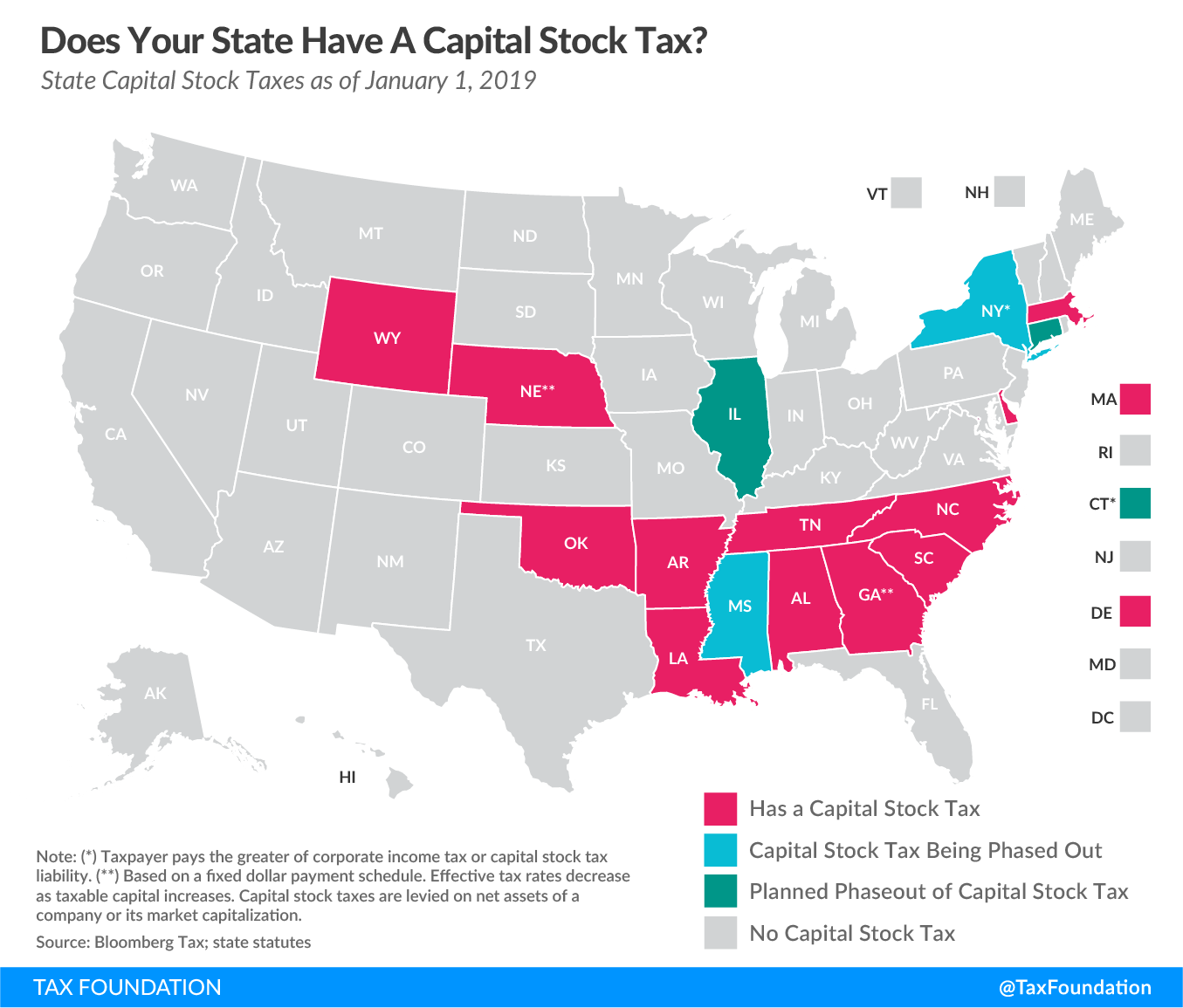 state capital stock tax, state franchise tax, state capital stock taxes, state franchise taxes