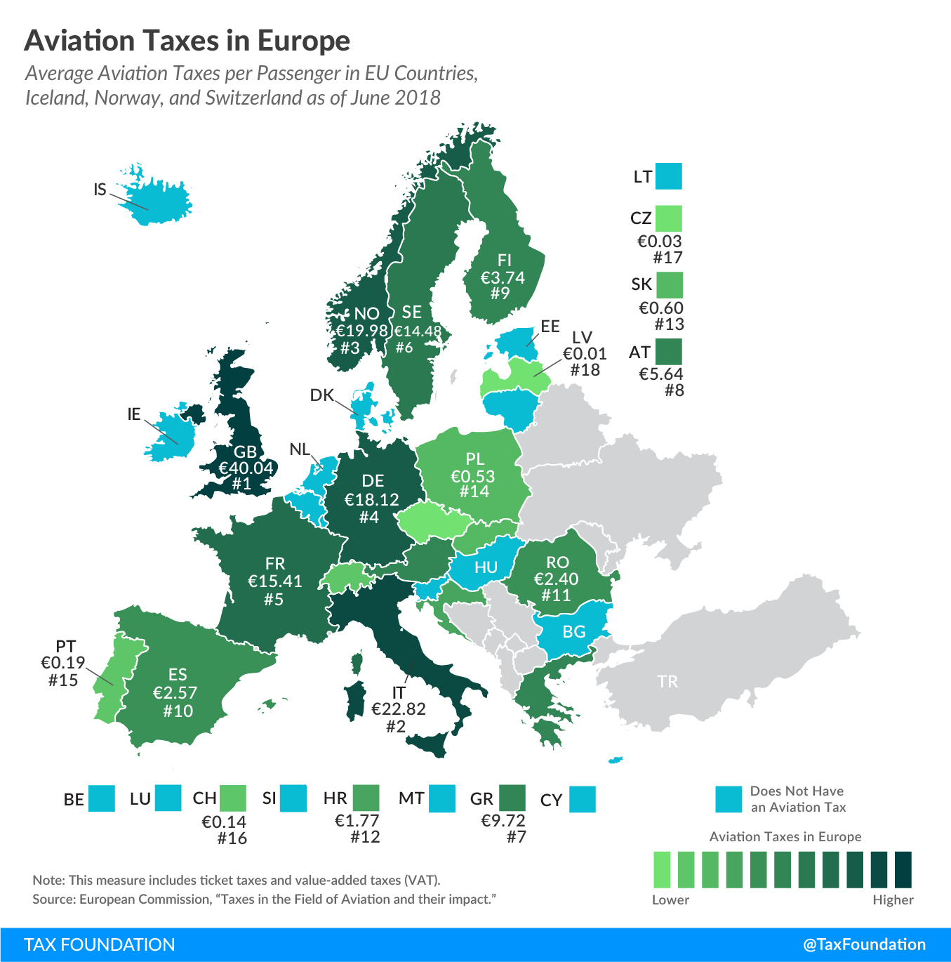 Aviation taxes, Aviation tax, Flights in Europe, flights to Europe, cheap flights to Europe