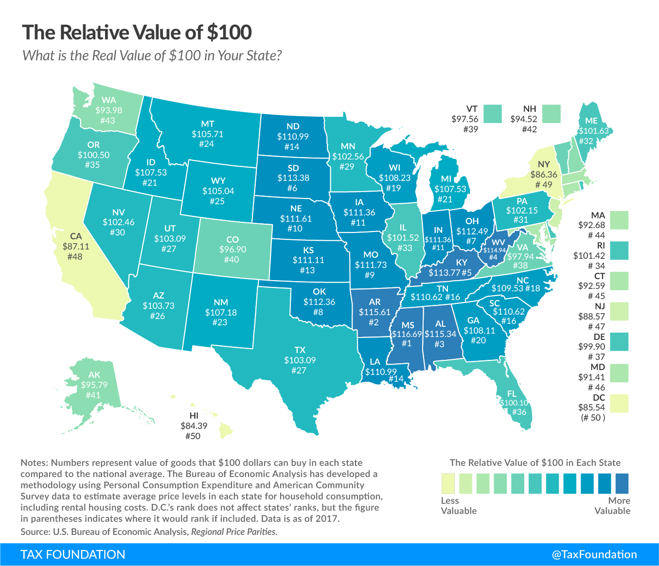 Relative value of $100 in your state 2019 purchasing power 2019 price parity map, biggest bang for your buck states 2019 biggest bang for your buck states, price parity map, purchasing power, real income, nominal income, time value of money, best value states