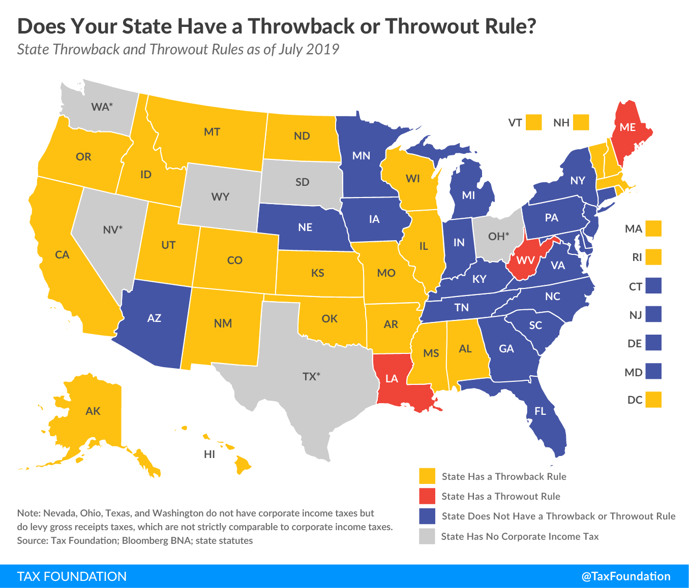 State throwback rules, state throwout rules, corporate taxation, economic nexus, double taxation on corporate income
