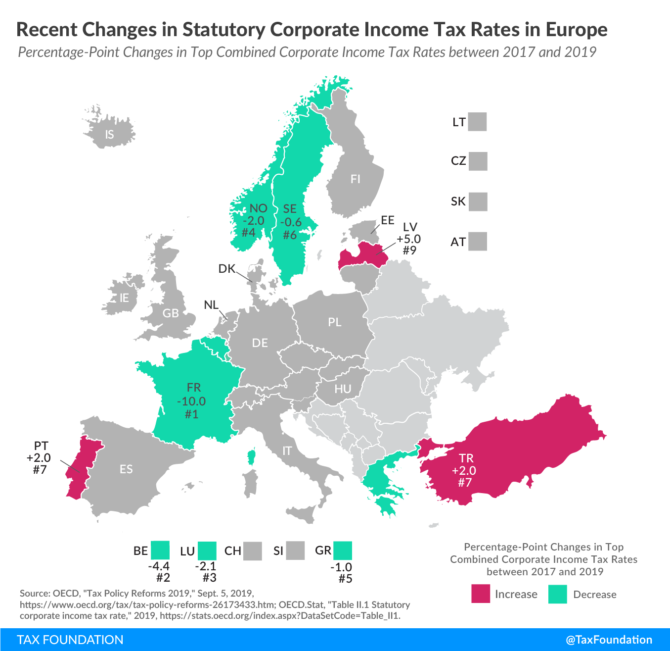 Small Business Tax Credits 2020.Recent Corporate Tax Trends In Europe Statutory Corporate