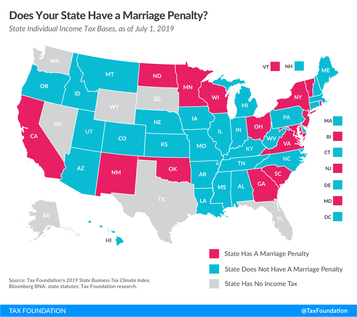 marriage penalty, marriage tax penalty in their tax brackets,