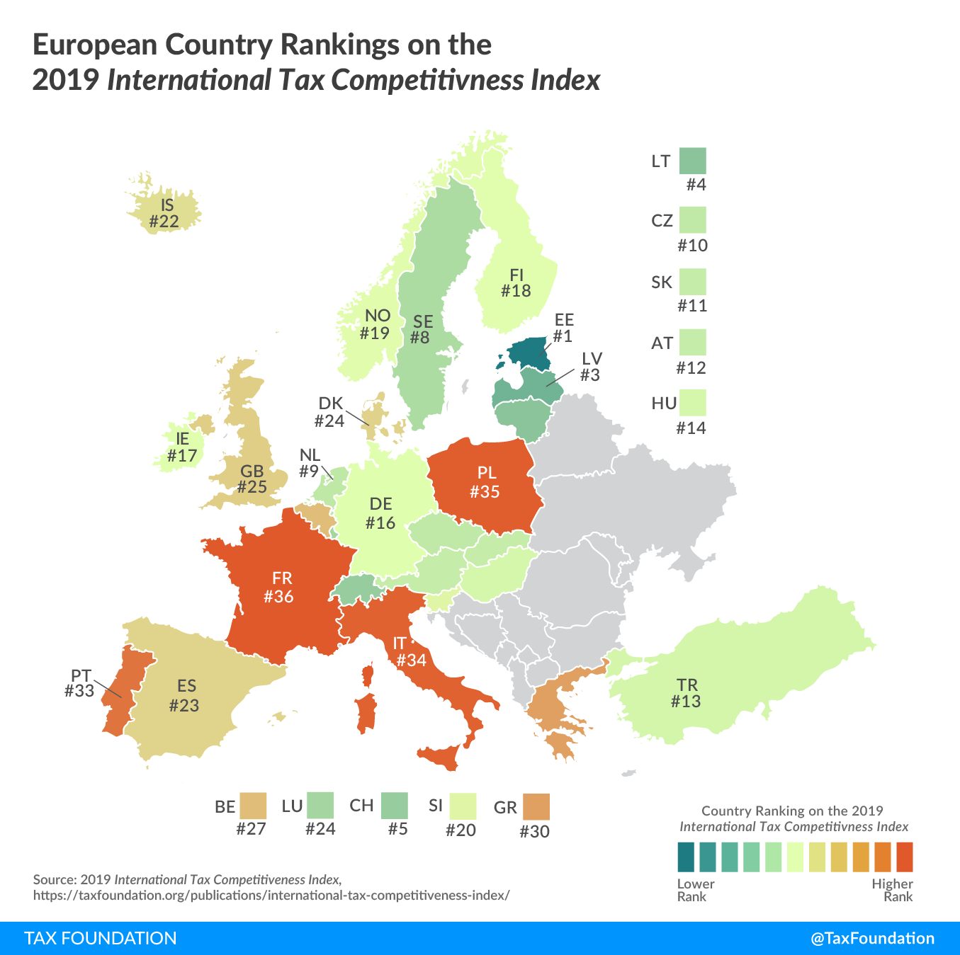 2019 European tax rankings, Best and Worst Tax Rankings in 2019, Best and Worst European Countries on Taxes