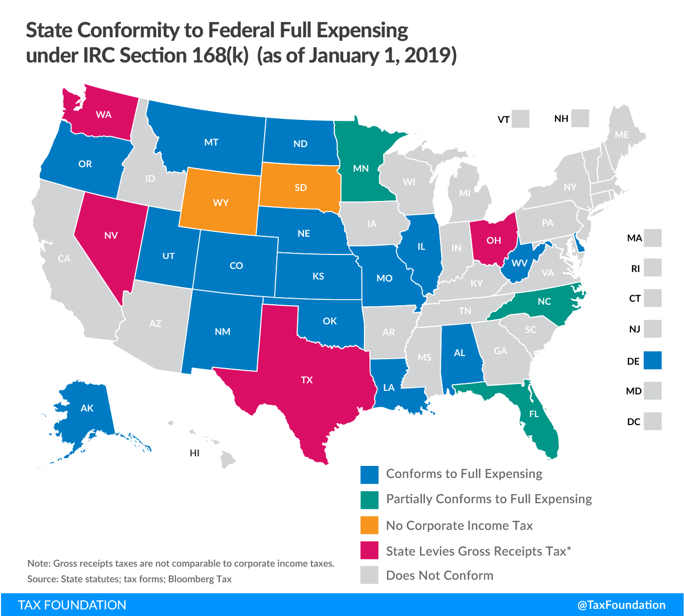 Wisconsin surplus revenue, Wisconsin revenue, Wisconsin tax cuts, Wisconsin state conformity, Wisconsin online sales tax
