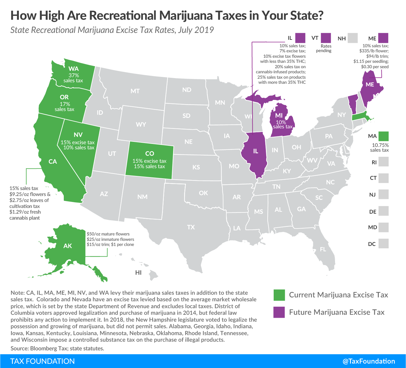 SAFE Bank Act, marijuana revenues, recreational marijuana revenue, cannabis industry, cannabis legalization, state recreational marijuana excise tax rates 2019