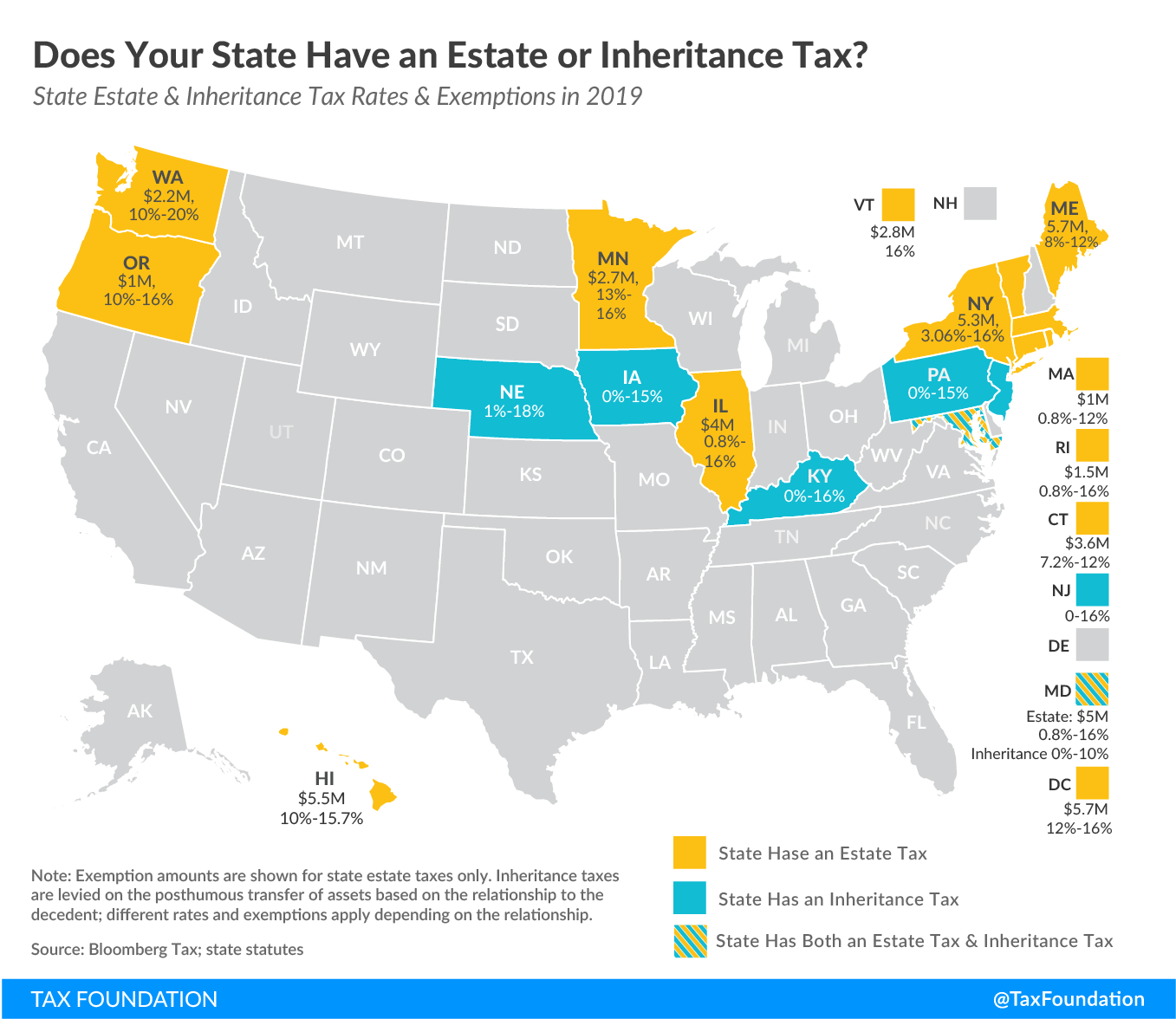 Does Your State Have an Estate or Inheritance Tax? state estate tax 2019, state inheritance tax 2019, does my state have an estate tax? does my state have an inheritance tax? state estate taxes, state inheritance taxes
