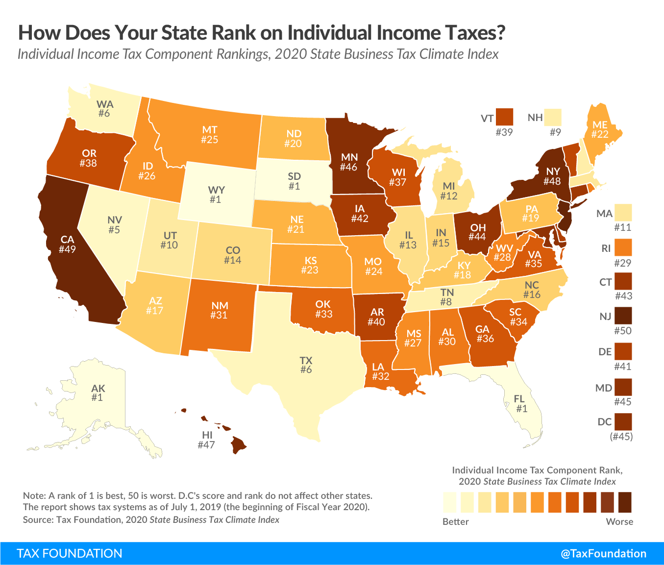 Best and worst income tax codes in the country in 2019