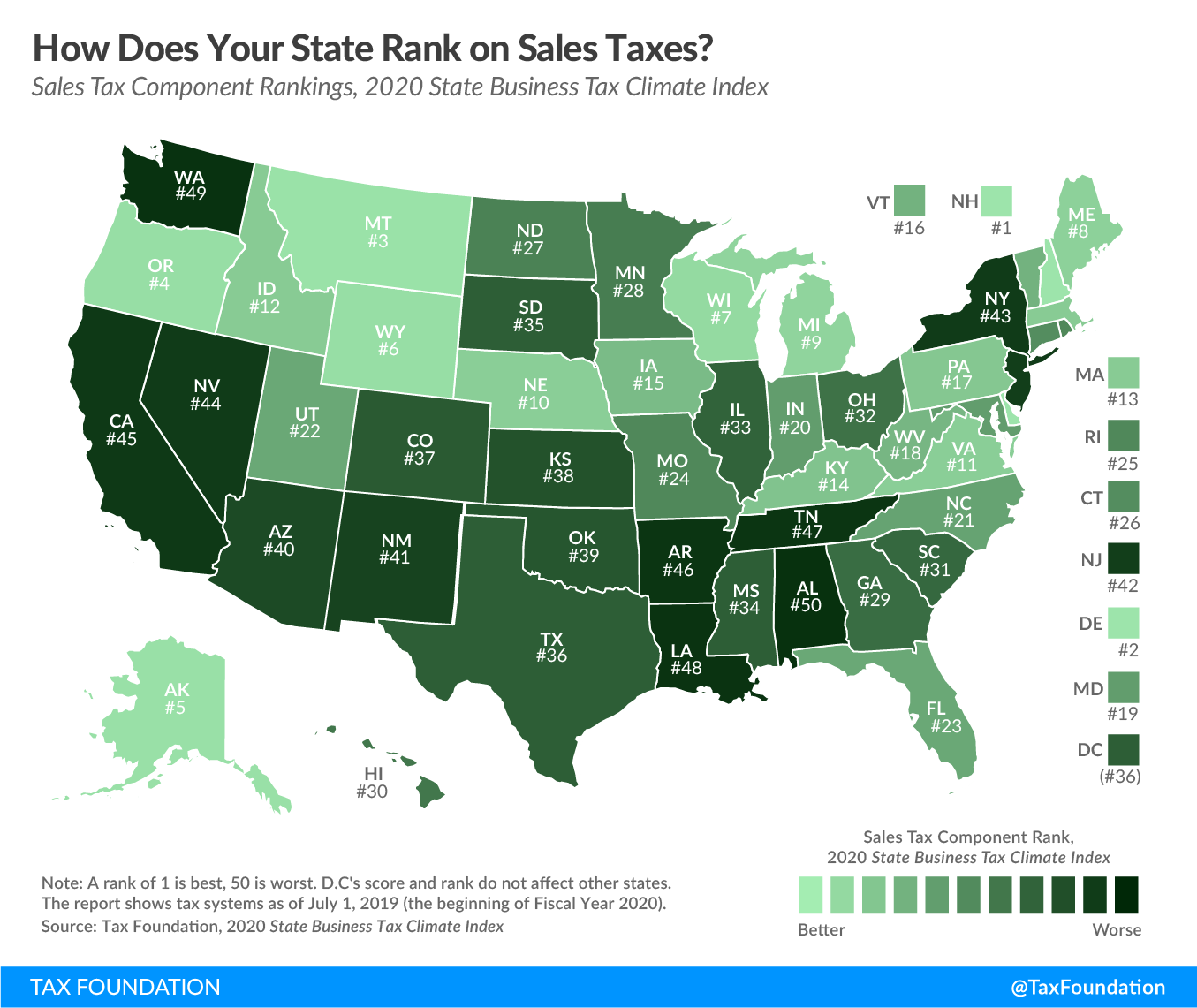 Best and worst sales tax codes in the country in 2019
