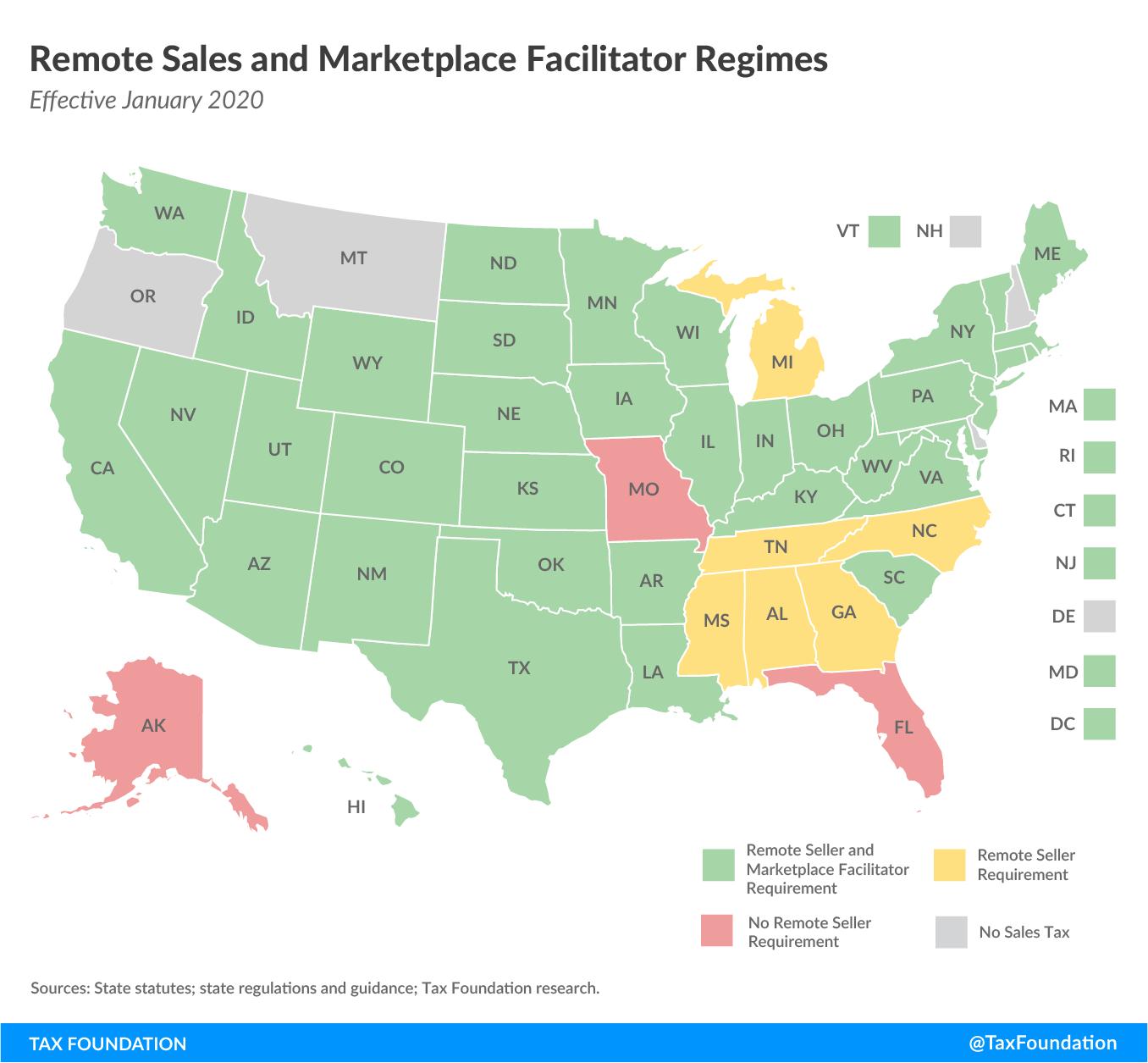 Remote sales and marketplace facilitator regimes, remote sales tax collection regimes