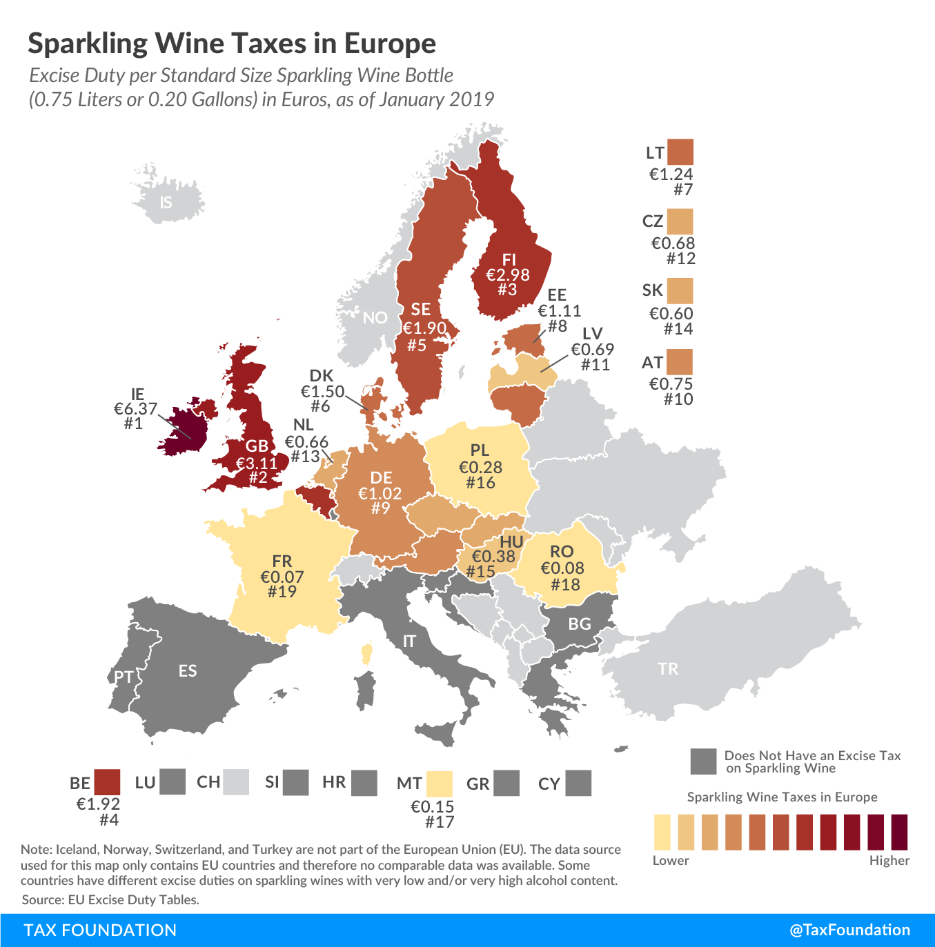 New Year's Eve in Europe. Sparkling wine taxes in Europe