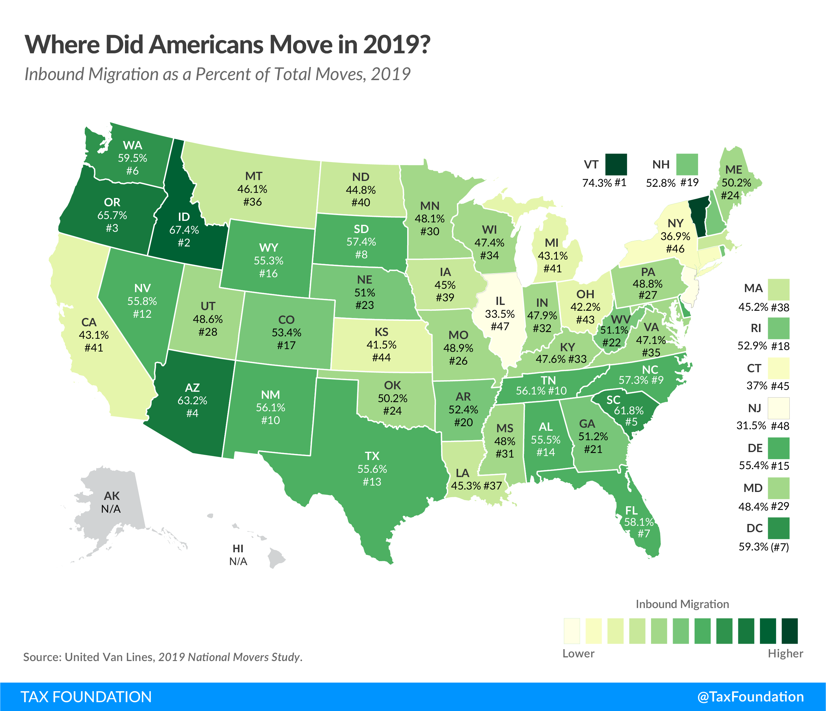 Where did Americans move in 2019? 2019 U.S.moving migration trends, U.S. state migration