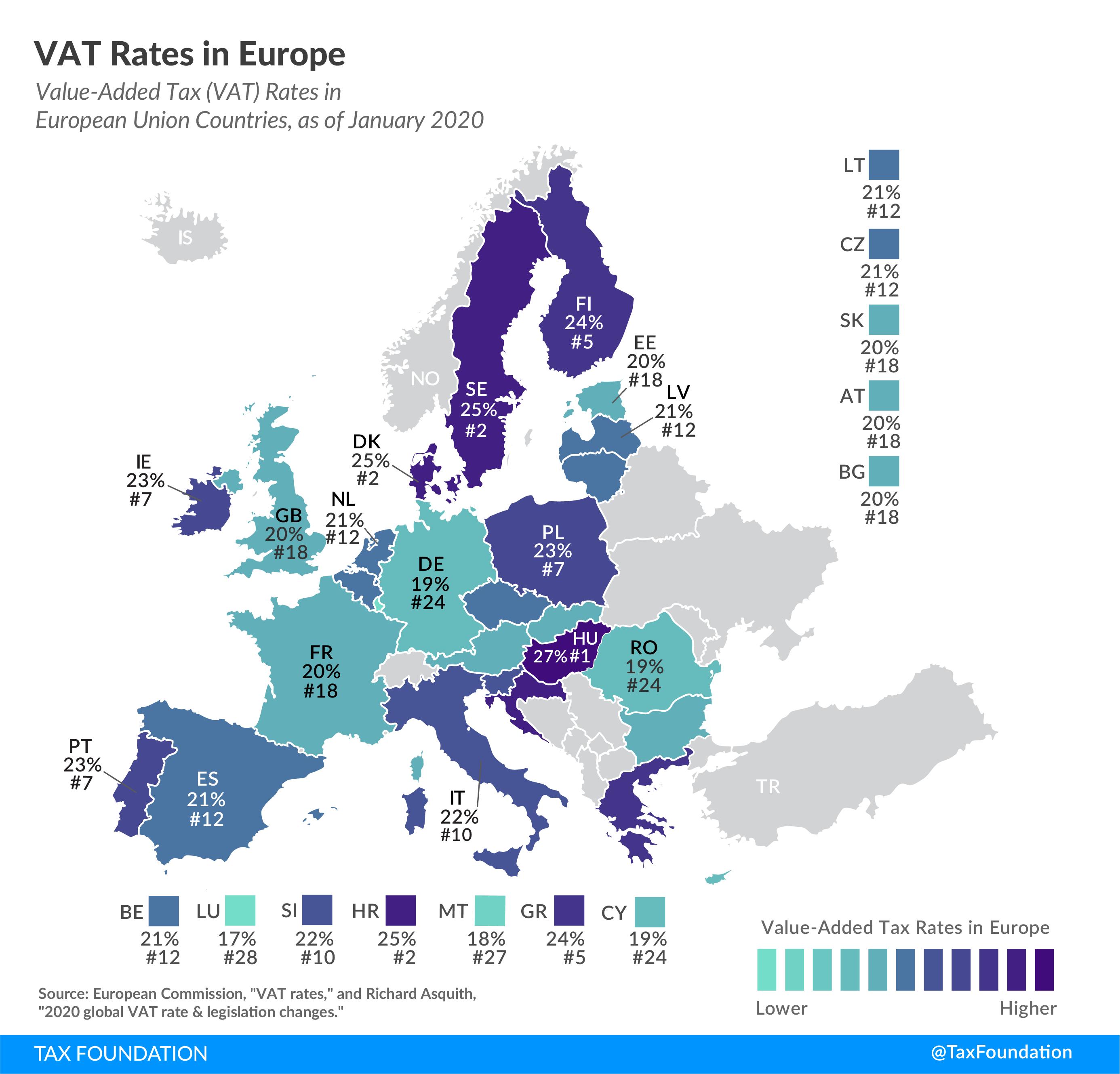VAT Rates in Europe, 2020 VAT rates in Europe, 2020 VAT taxes in Europe, Value-added tax rates in Europe, value-added tax Europe