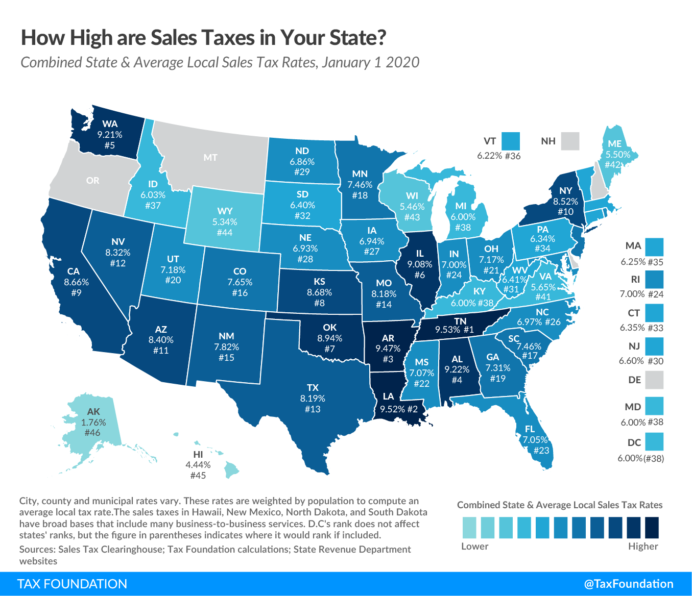 2020 State & Local Sales Tax Rates, 2020 State Sales Tax Rates, 2020 Local Sales Tax rates