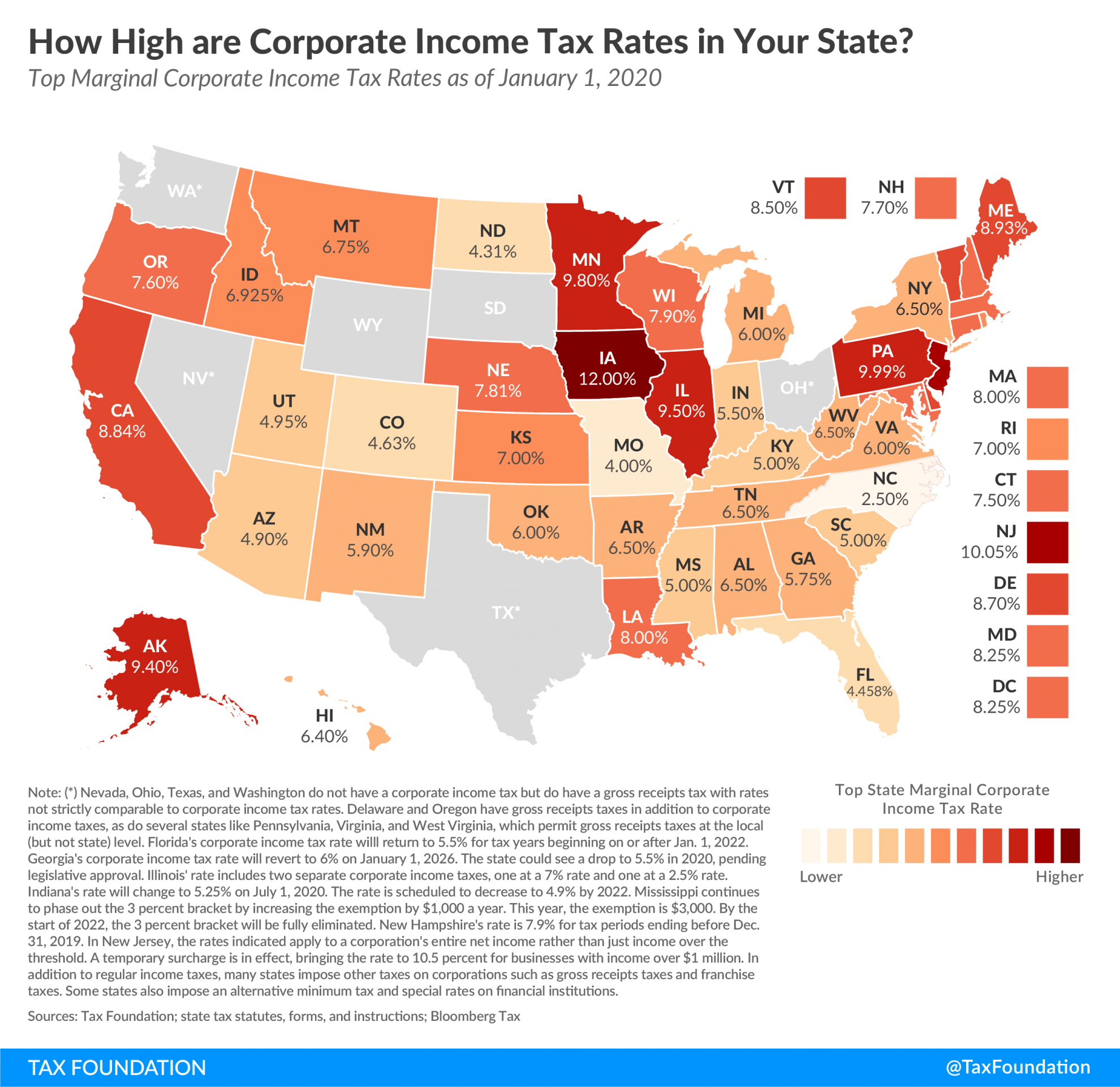 Top marginal corporate income tax rates as of January 1, 2020. 2020 state corporate income tax rates, 2020 state corporate tax rates