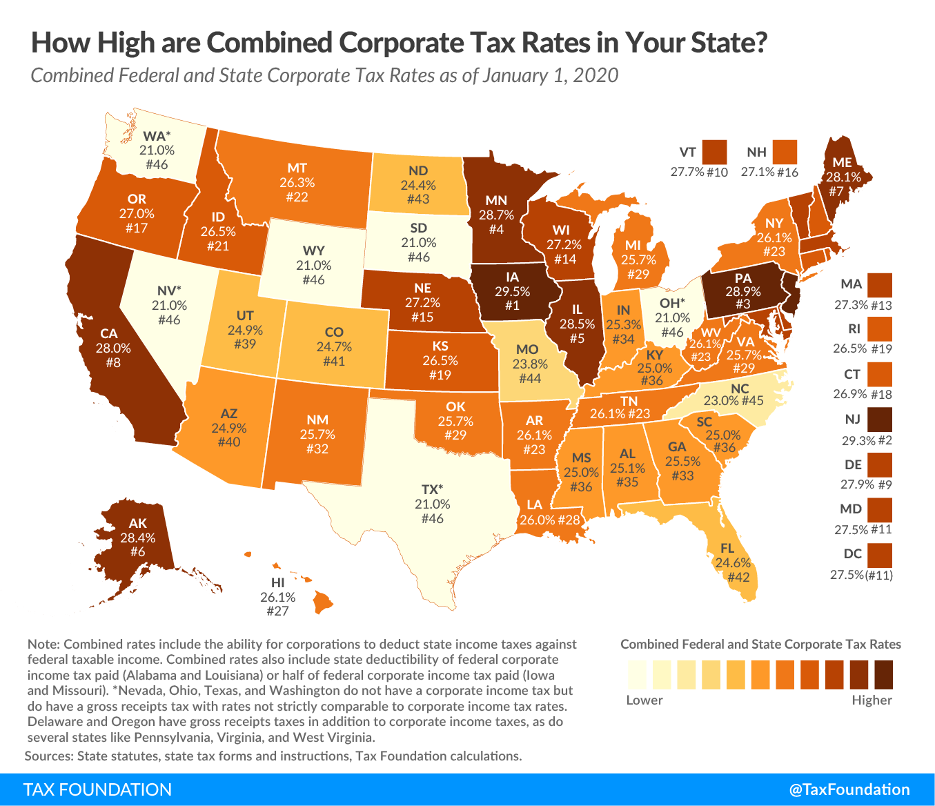 State Corporate Income Taxes Increase Tax Burden on Corporate Profits, State Corporate Taxes