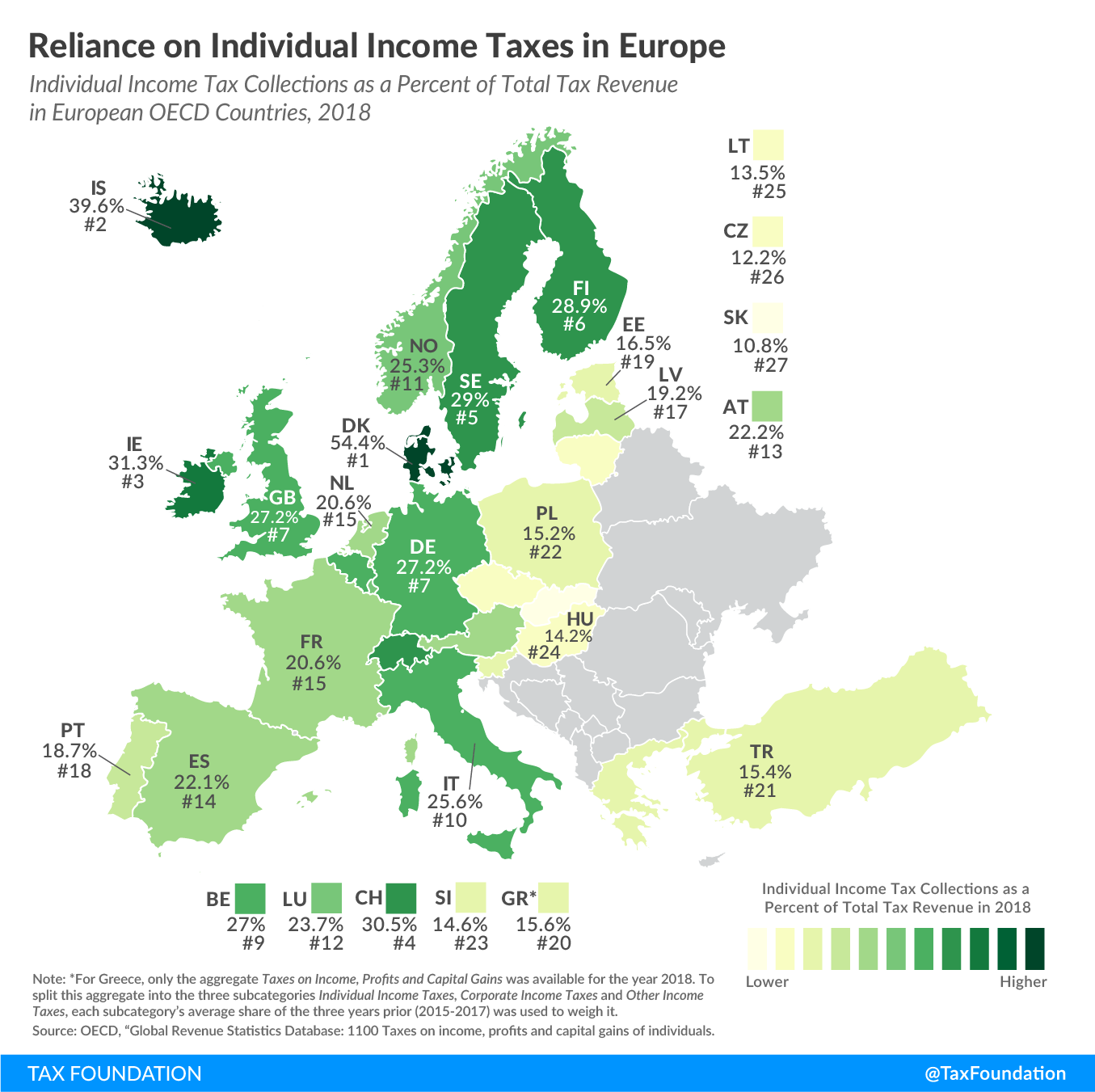 Reliance on individual income taxes in Europe 2020, Denmark income tax reliance, Income taxes in Denmark