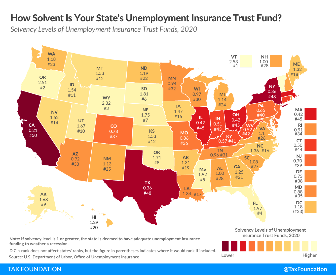 How Solvent is your state's unemployment insurance trust fund? State unemployment insurance solvency, solvency of state unemployment insurance trust funds, solvency of state unemployment trust funds