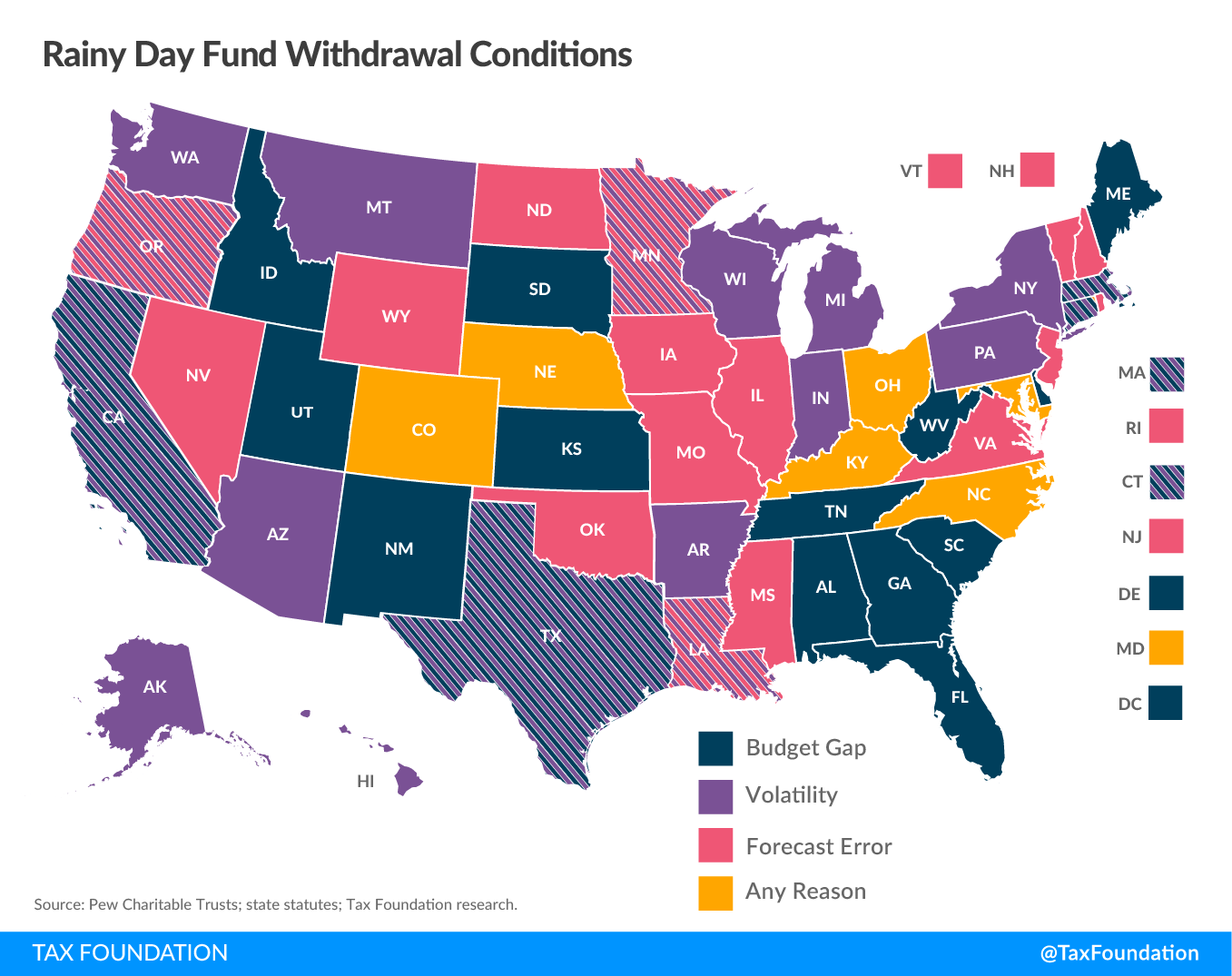 Under What Conditions Can a Rainy Day Fund Be Accessed? State Rainy Day Fund Withdrawal Conditions
