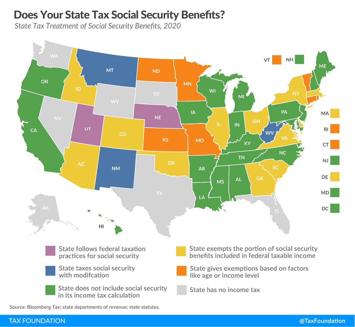 Does Your State Tax Social Security Benefits? States that tax social security benefits
