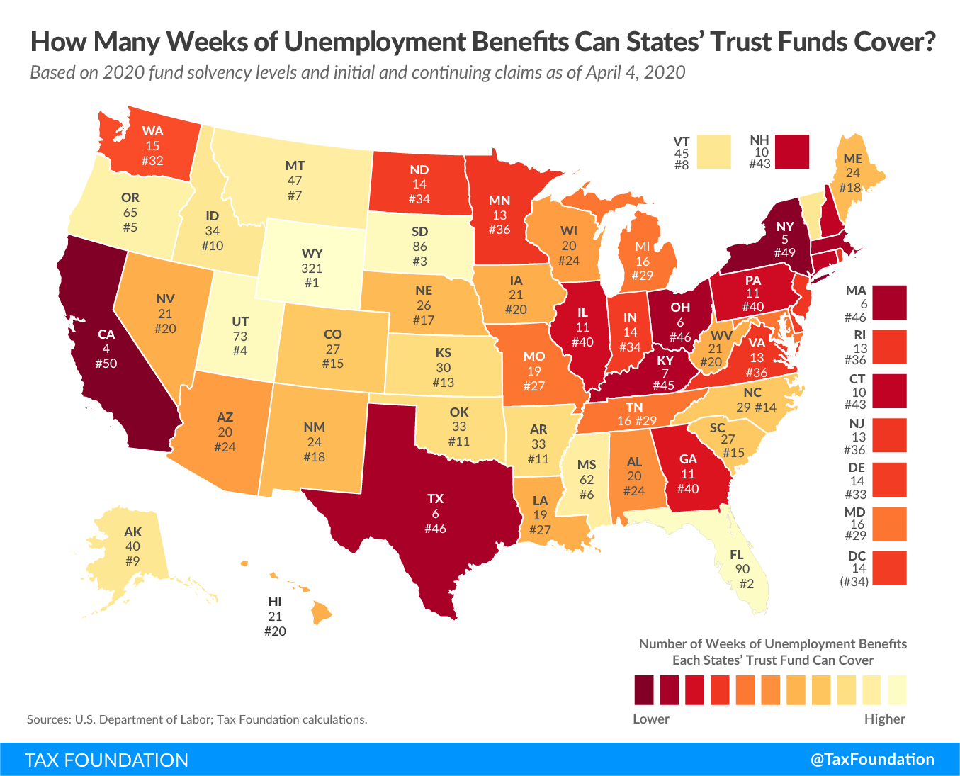 How Many Weeks of Unemployment Benefits Can States' Trust Funds Cover? State Unemployment Compensation Trust Funds Could Run Out in Mere Weeks