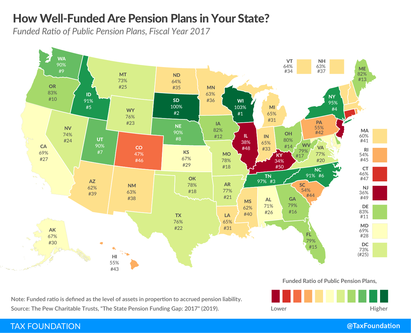 How well-funded are pension plans in your state? State public pension funding, state pension plan funding, pension plan crisis, pension plan underfunded