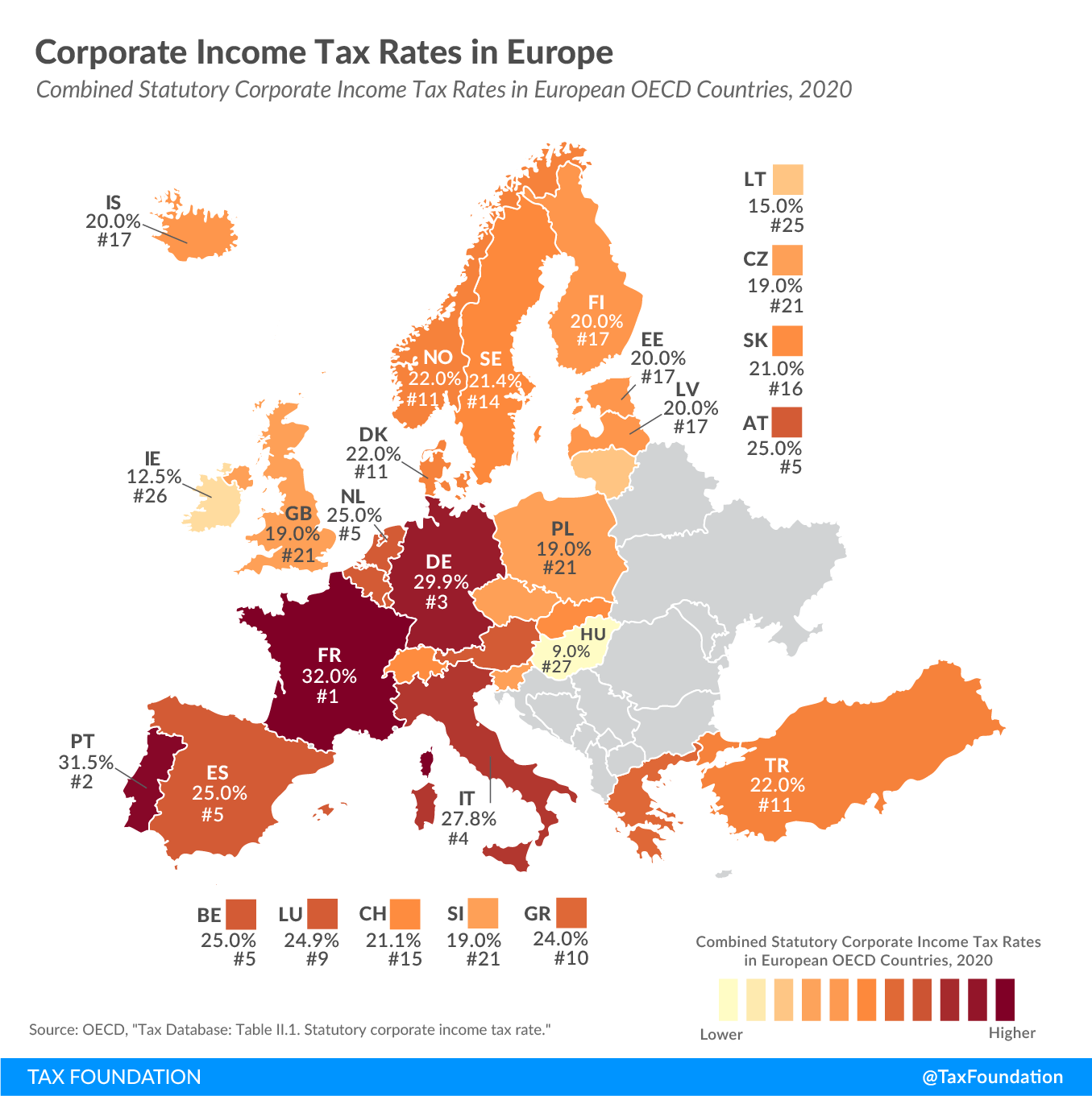2020 corporate tax rates in Europe, 2020 corporate income tax rates in Europe, 2020 combined statutory corporate income tax rates in European OECD Countries