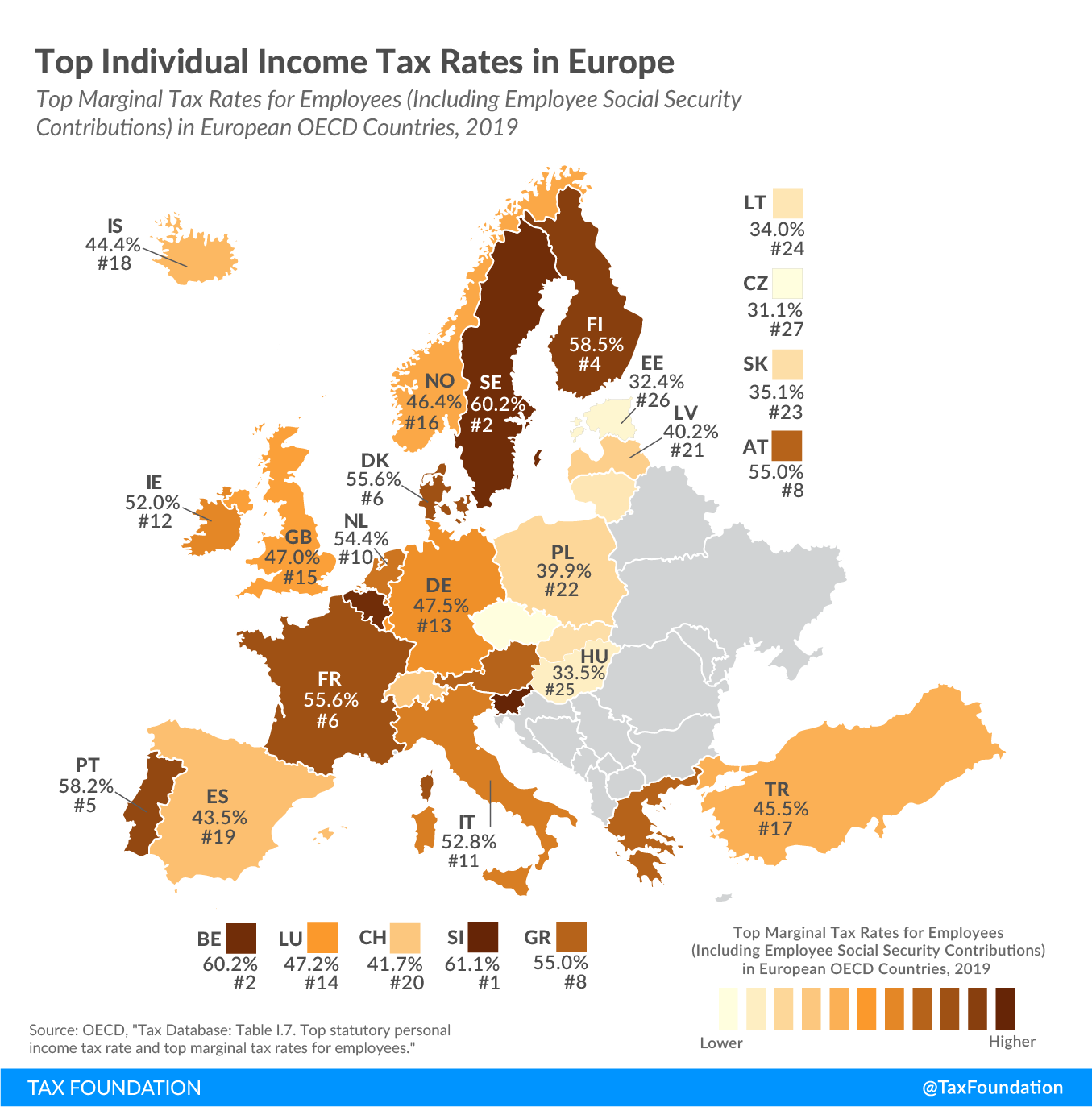Top Individual Income Tax Rates in Europe, top marginal tax rates for employees (including employee social security contributions) in European OECD Countries