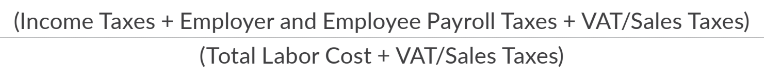 Income Taxes + Employer and Employee Payroll Taxes + VAT/Sales Taxes) \ (Total Labor Cost + VAT/Sales Taxes)