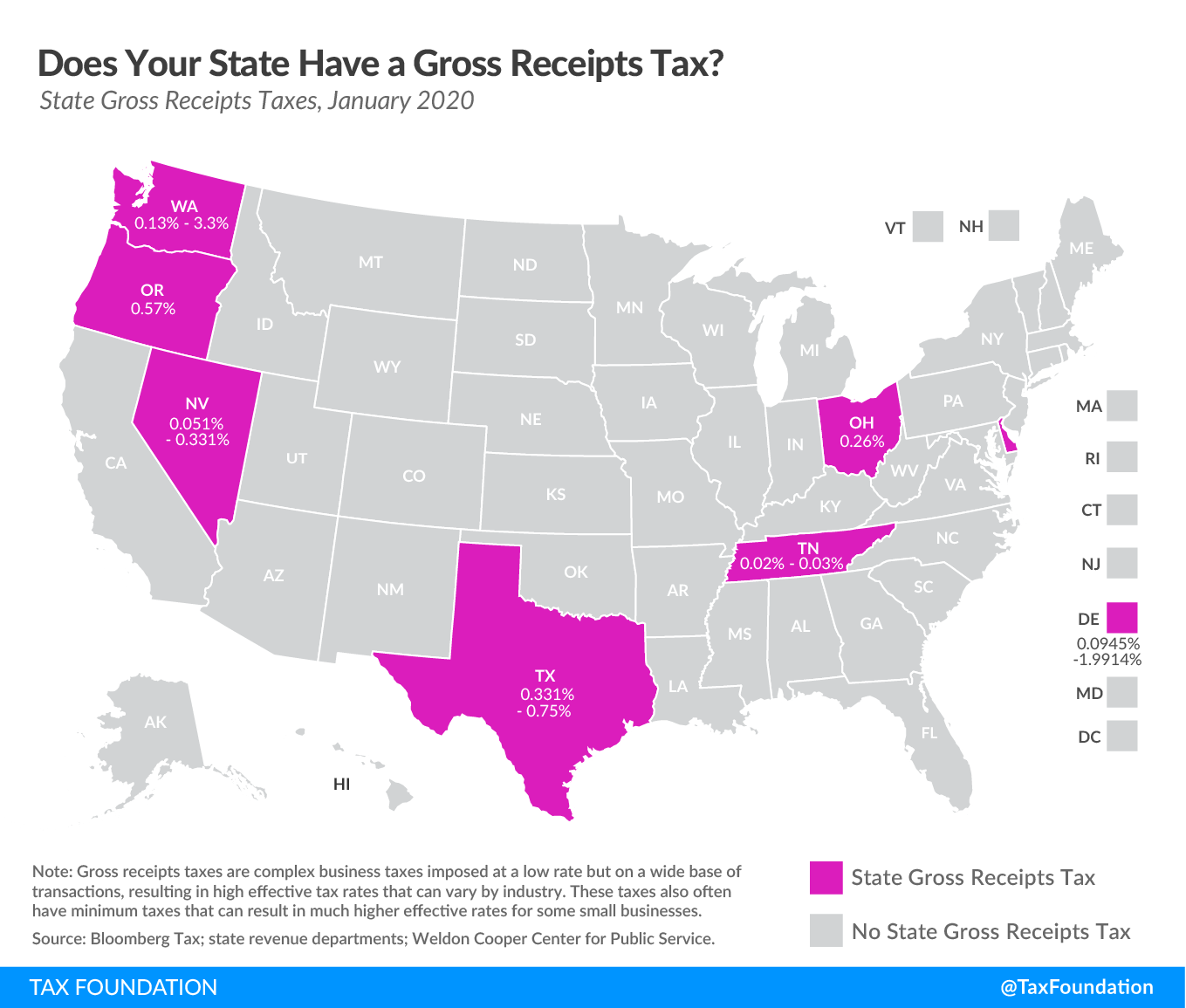 Which states have a gross receipts tax? State gross receipts tax, state gross receipts tax, Washington state gross receipts tax, Washington gross receipts tax, Oregon gross receipts tax, Nevada gross receipts tax, Texas gross receipts tax, Tennessee gross receipts tax, Ohio gross receipts tax, Delaware gross receipts tax, does your state have a gross receipts tax?
