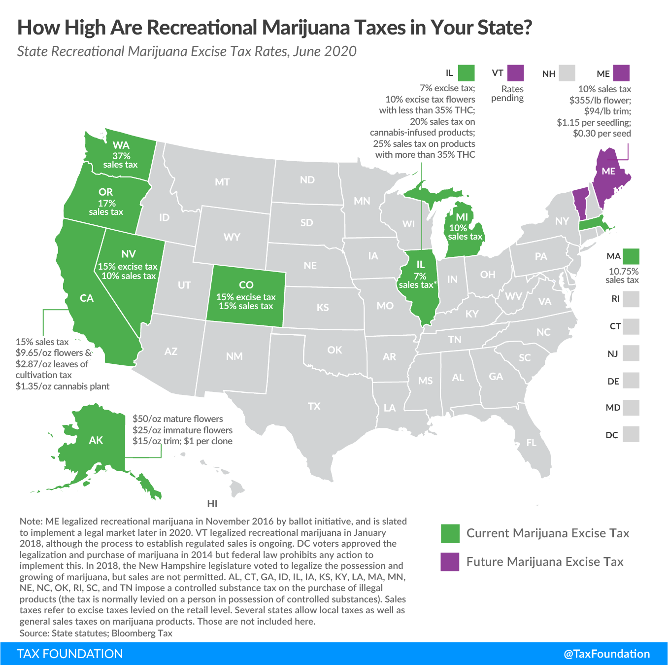 state excise taxes on recreational marijuana 2020, state marijuana tax rates, state recreational marijuana tax rates, state cannabis taxes