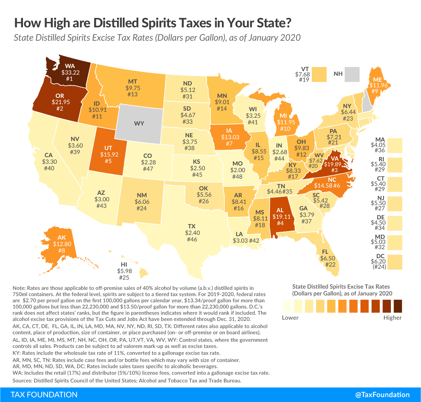 state distilled spirits excise tax rates 2020 state liquor taxes
