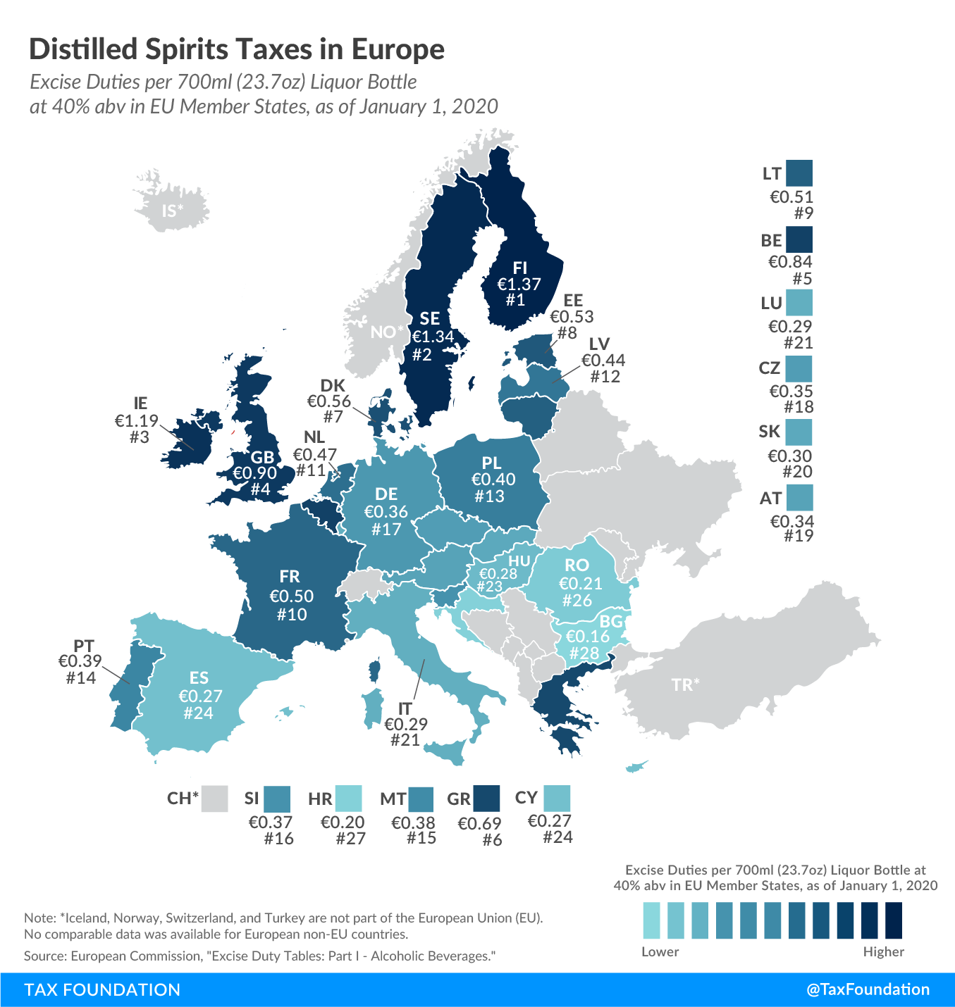Excise duty on alcohol in Europe, EU excise duty on alcohol, distilled spirits taxes in Europe, EU distilled spirits tax, EU liquor tax