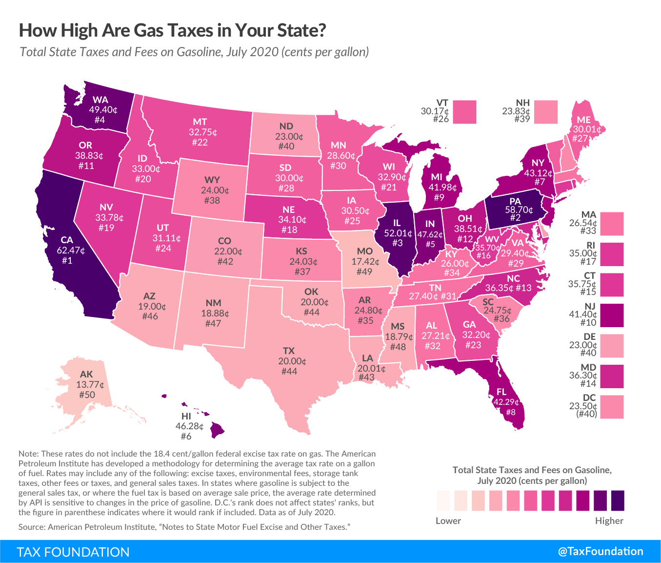 2020 state gas tax rates, 2020 state fuel excise taxes, 2020 state gas tax rates by state, 2020 gas taxes
