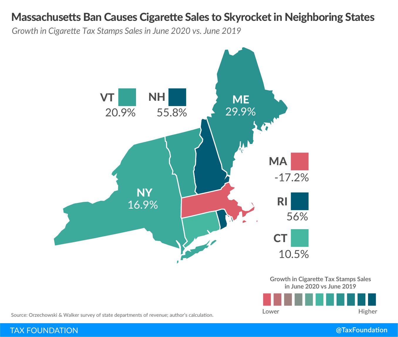 Massachusetts ban on flavored cigarettes, Massachusetts ban on flavored tobacco