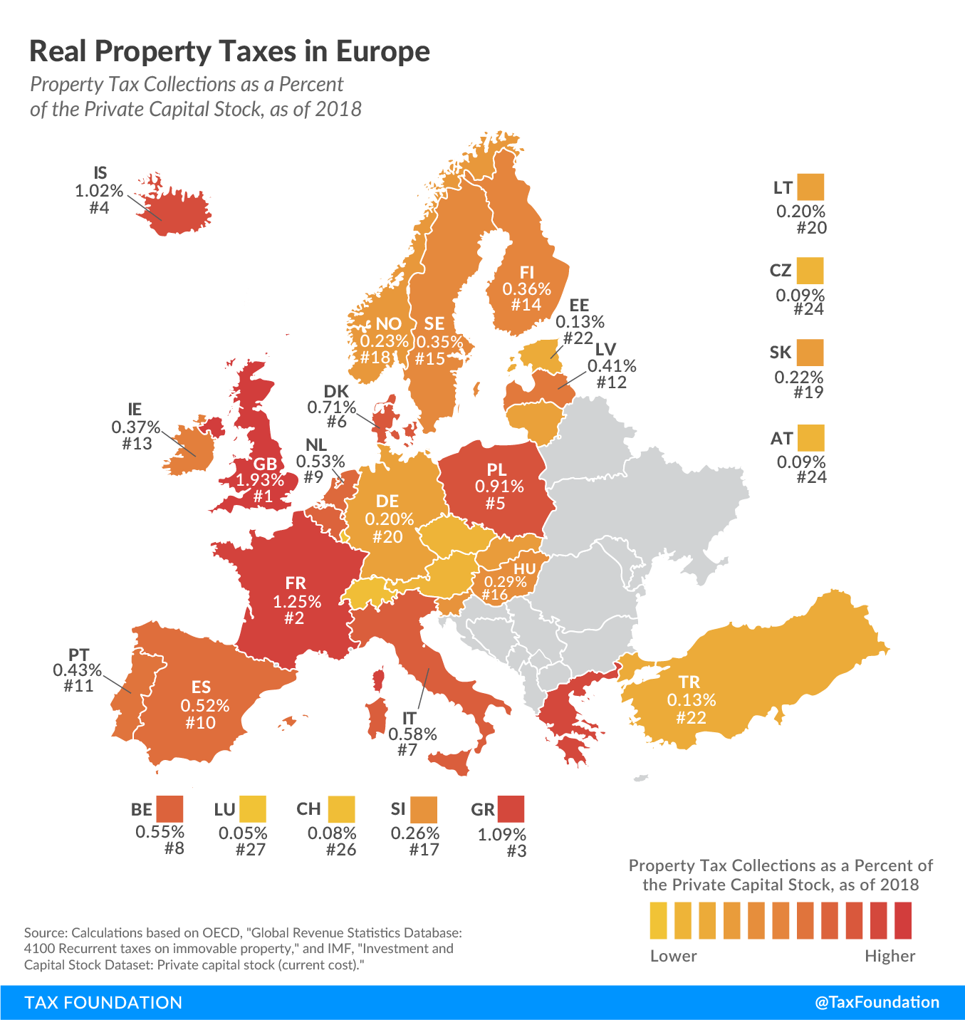 real property taxes in Europe, European property tax rankings, property tax collections as a percent of the private capital stock in 2019