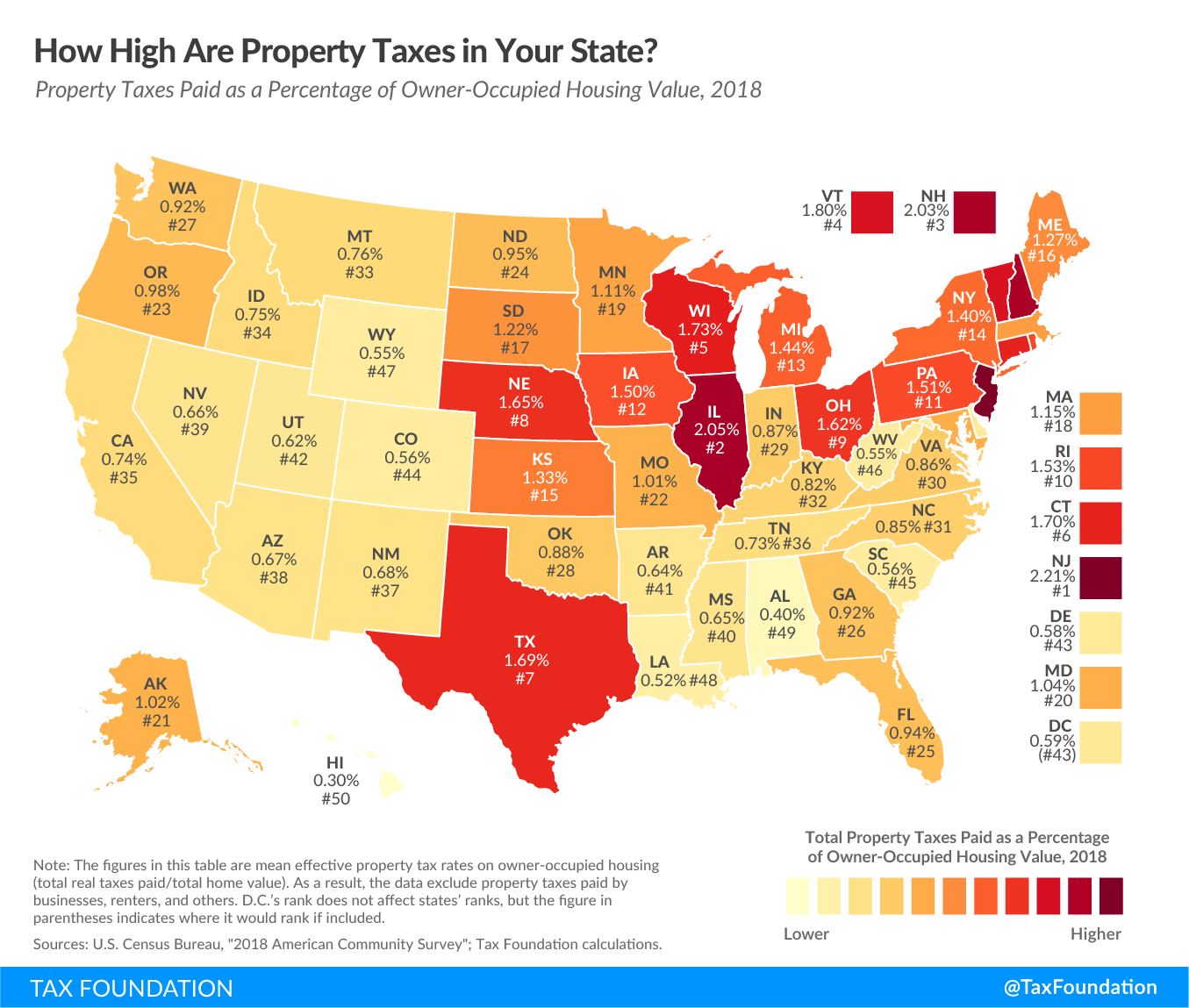 How high are property taxes in my state? How high are property taxes in your state? state property taxes paid as a percentage of owner-occupied housing value