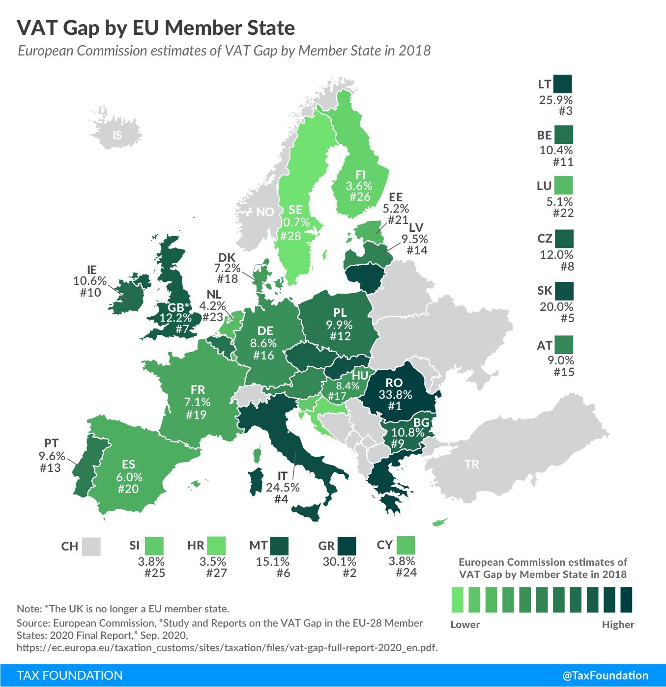 VAT Gap EU member state 2020