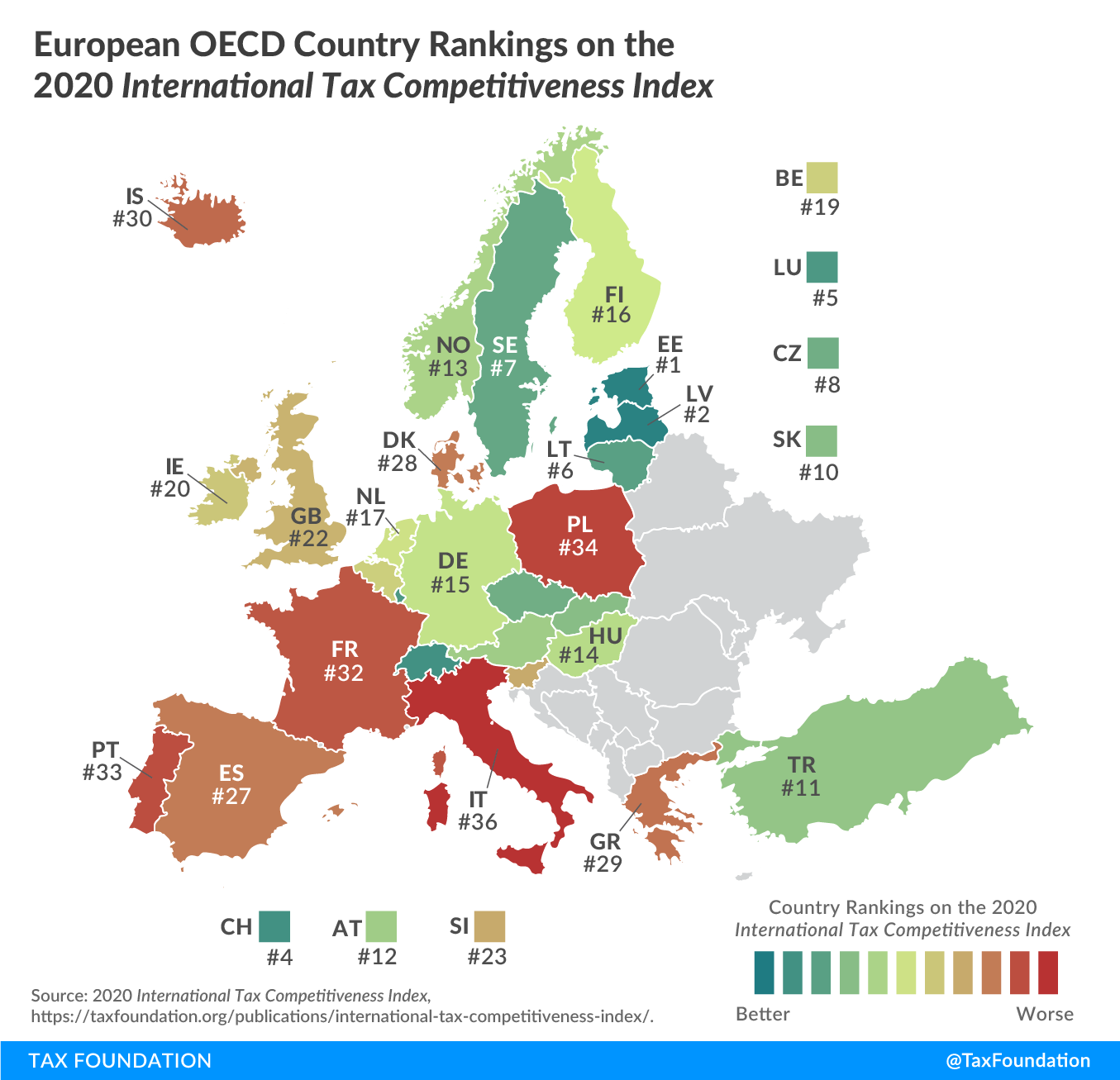 European country rankings on the 2020 International Tax Competitiveness Index. European tax systems ranked, Europe tax rankings