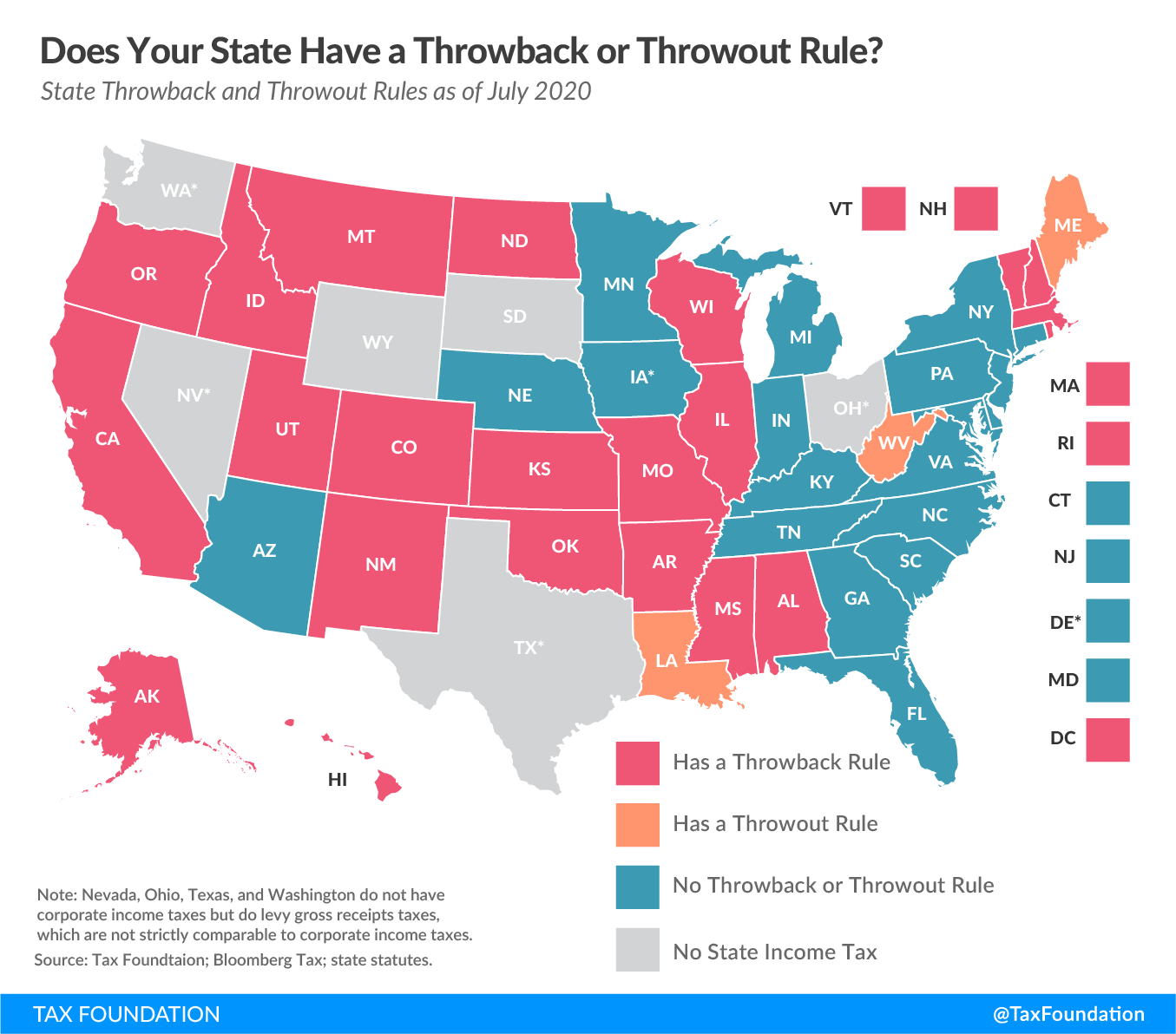 State throwback rules, state throwout rules